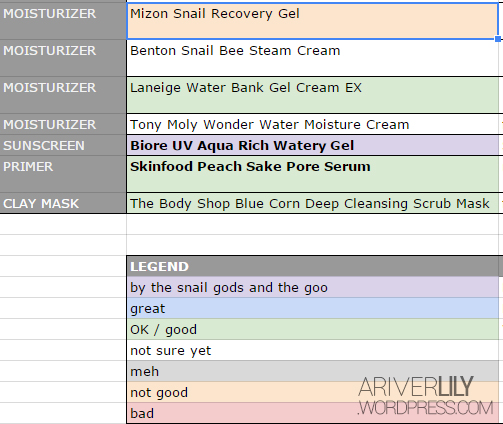 Screenshot of my AB Routine Spreadsheet